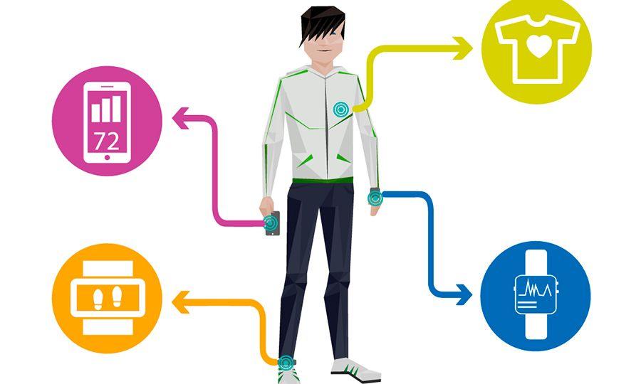 Influencia de los wearables en la salud